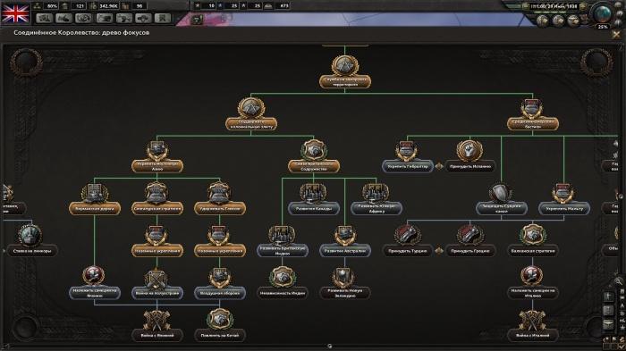 Hearts of Iron IV обзор игры