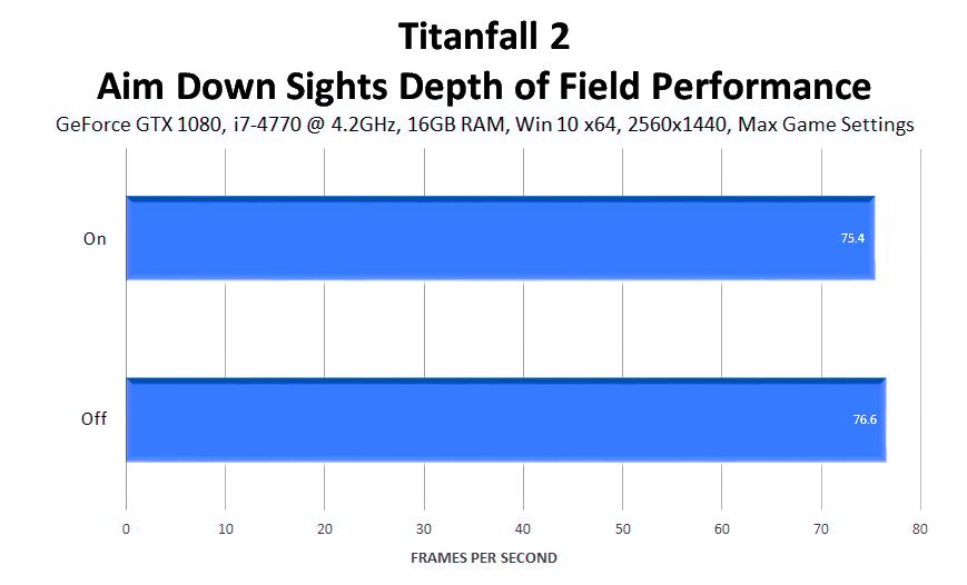 titanfall-2-ads-depth-of-field-performance