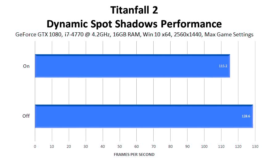 titanfall-2-dynamic-spot-shadows-performance