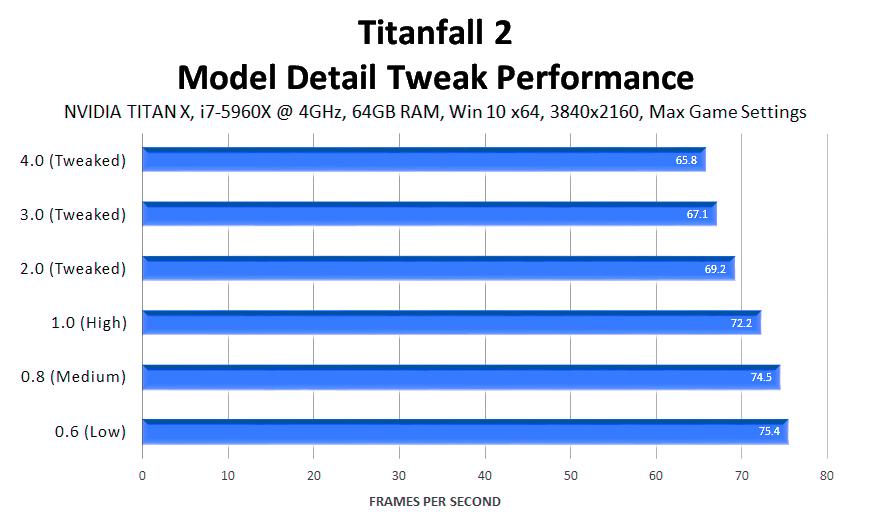 titanfall-2-model-detail-tweak-performance