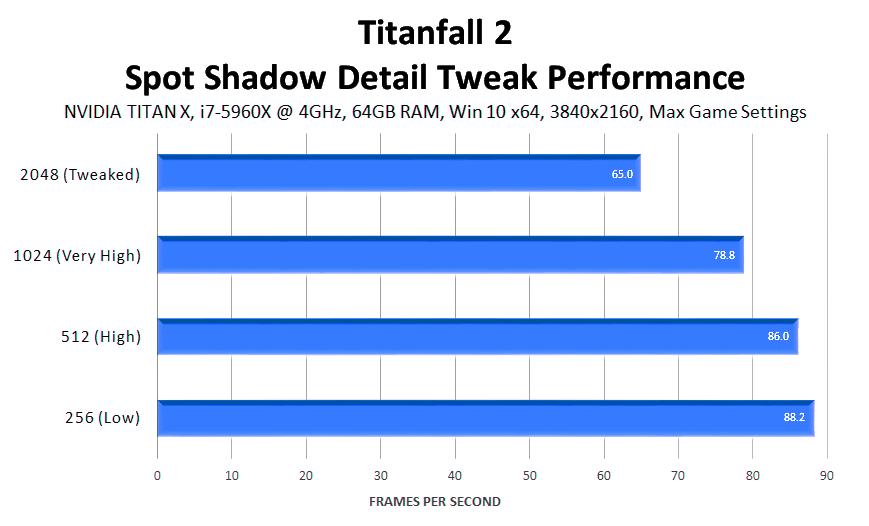 titanfall-2-spot-shadow-detail-tweak-performance