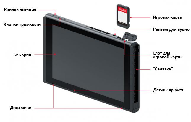 Релиз Nintendo Switch намечен на 3 марта