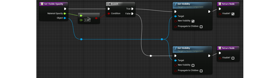 Оптимизация игр на Unreal Engine 4