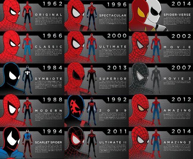 Spider-Man - Sony рассказала, когда стоит ждать игру. Разработчики ответили на вопрос о костюмах