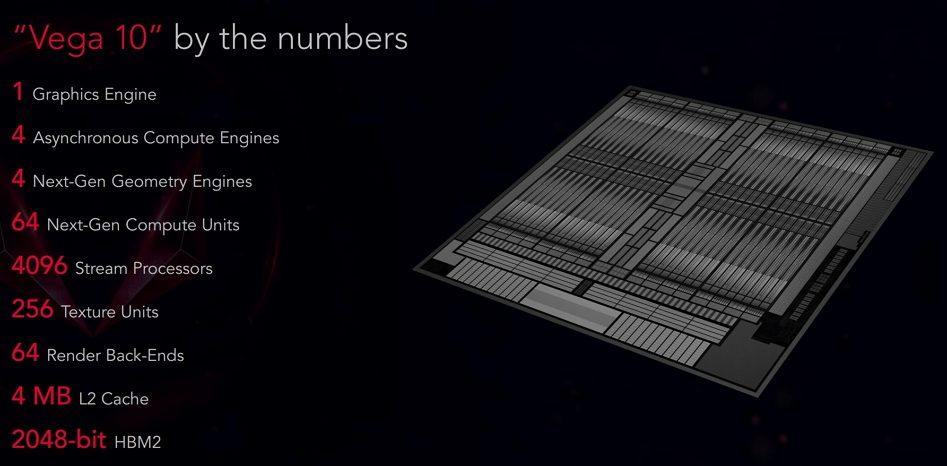 AMD объявила цены и характеристики GPU семейства Vega