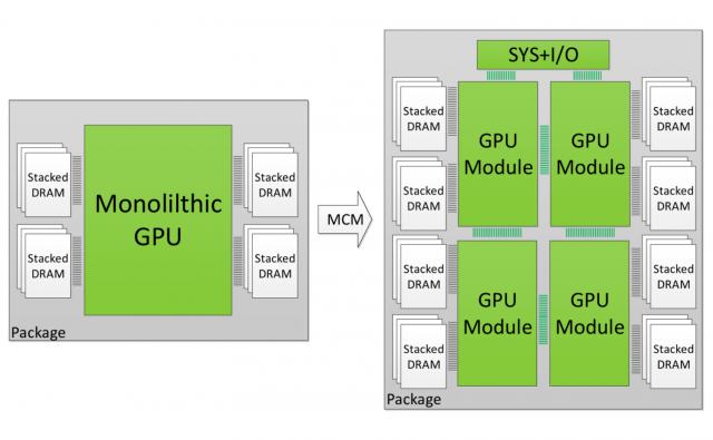 Видеопроцессоры AMD Navi могут выйти уже в конце 2018 года