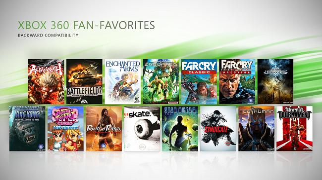 Бесплатный Too Human, 23 новые игры и 4K-патчи для классики Rare - программу обратной совместимости для Xbox One перестанут расширять на высокой ноте