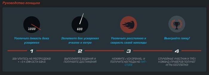 Resident Evil 2 за 1,319 рублей и многое другое - в Steam стартовала крупная летняя распродажа, Valve приготовила новые активности для фанатов