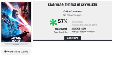 """Самый низкооцененный во франшизе: Появились первые оценки фильма """"Звездные войны: Скайуокер. Восход"""""""